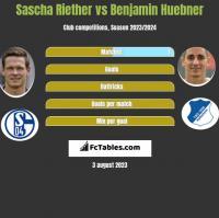 Sascha Riether vs Benjamin Huebner h2h player stats