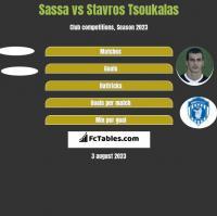 Sassa vs Stavros Tsoukalas h2h player stats