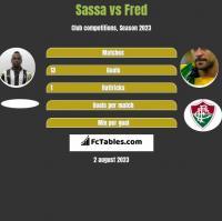 Sassa vs Fred h2h player stats