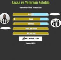 Sassa vs Yeferson Soteldo h2h player stats