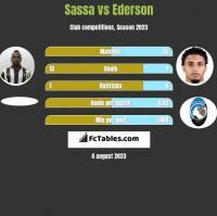 Sassa vs Ederson h2h player stats