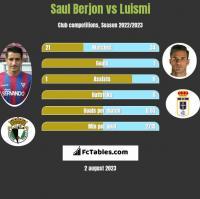 Saul Berjon vs Luismi h2h player stats