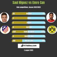 Saul Niguez vs Emre Can h2h player stats