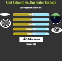 Saul Salcedo vs Alexander Barboza h2h player stats