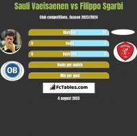 Sauli Vaeisaenen vs Filippo Sgarbi h2h player stats