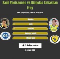 Sauli Vaeisaenen vs Nicholas Sebastian Frey h2h player stats
