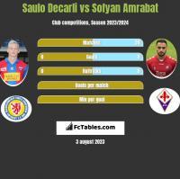 Saulo Decarli vs Sofyan Amrabat h2h player stats
