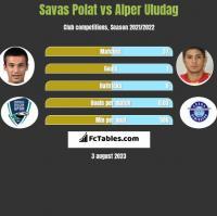 Savas Polat vs Alper Uludag h2h player stats
