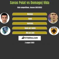 Savas Polat vs Domagoj Vida h2h player stats