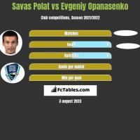 Savas Polat vs Evgeniy Opanasenko h2h player stats