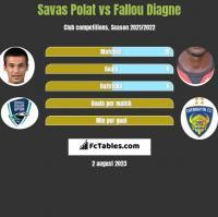 Savas Polat vs Fallou Diagne h2h player stats