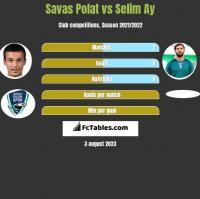 Savas Polat vs Selim Ay h2h player stats