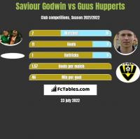 Saviour Godwin vs Guus Hupperts h2h player stats