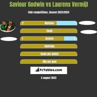 Saviour Godwin vs Laurens Vermijl h2h player stats