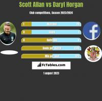 Scott Allan vs Daryl Horgan h2h player stats