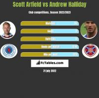 Scott Arfield vs Andrew Halliday h2h player stats