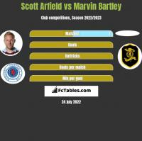 Scott Arfield vs Marvin Bartley h2h player stats