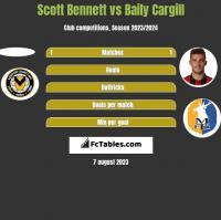 Scott Bennett vs Baily Cargill h2h player stats