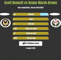 Scott Bennett vs Keanu Marsh-Brown h2h player stats