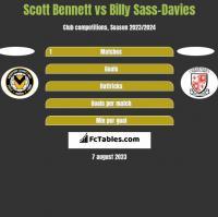 Scott Bennett vs Billy Sass-Davies h2h player stats