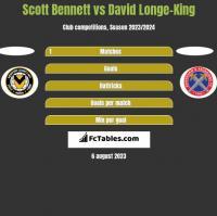 Scott Bennett vs David Longe-King h2h player stats