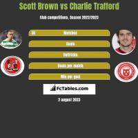 Scott Brown vs Charlie Trafford h2h player stats