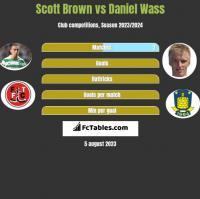 Scott Brown vs Daniel Wass h2h player stats