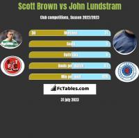 Scott Brown vs John Lundstram h2h player stats