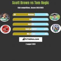 Scott Brown vs Tom Rogić h2h player stats