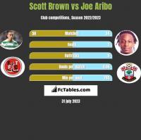 Scott Brown vs Joe Aribo h2h player stats