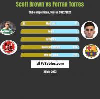 Scott Brown vs Ferran Torres h2h player stats