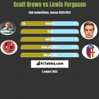 Scott Brown vs Lewis Ferguson h2h player stats