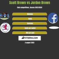 Scott Brown vs Jordon Brown h2h player stats