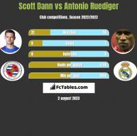 Scott Dann vs Antonio Ruediger h2h player stats