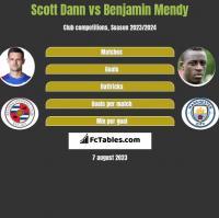 Scott Dann vs Benjamin Mendy h2h player stats