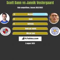 Scott Dann vs Jannik Vestergaard h2h player stats