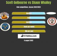 Scott Golbourne vs Shaun Whalley h2h player stats