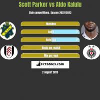 Scott Parker vs Aldo Kalulu h2h player stats