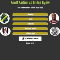 Scott Parker vs Andre Ayew h2h player stats