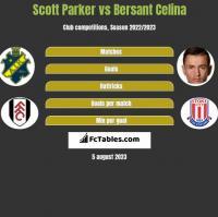 Scott Parker vs Bersant Celina h2h player stats