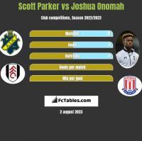 Scott Parker vs Joshua Onomah h2h player stats