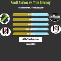 Scott Parker vs Tom Cairney h2h player stats