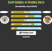 Scott Quigley vs Bradley Barry h2h player stats