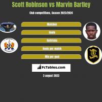 Scott Robinson vs Marvin Bartley h2h player stats