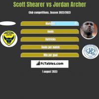 Scott Shearer vs Jordan Archer h2h player stats