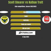 Scott Shearer vs Nathan Trott h2h player stats
