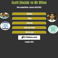 Scott Sinclair vs Nir Bitton h2h player stats