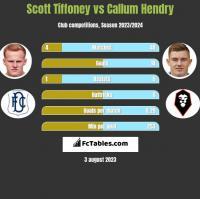 Scott Tiffoney vs Callum Hendry h2h player stats