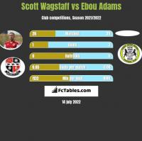 Scott Wagstaff vs Ebou Adams h2h player stats