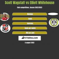 Scott Wagstaff vs Elliott Whitehouse h2h player stats